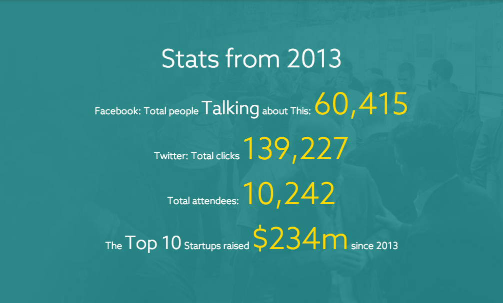 Web Summit 2013 Stats