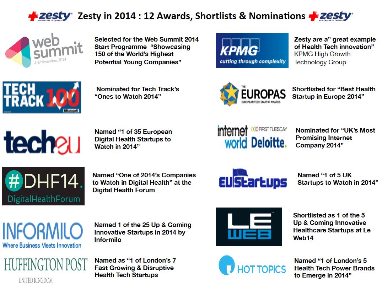 Zesty Awards Shortlists Nominations 2014