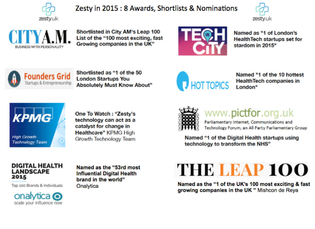 Zesty in 2015 - 8 Awards Shortlists Nominations